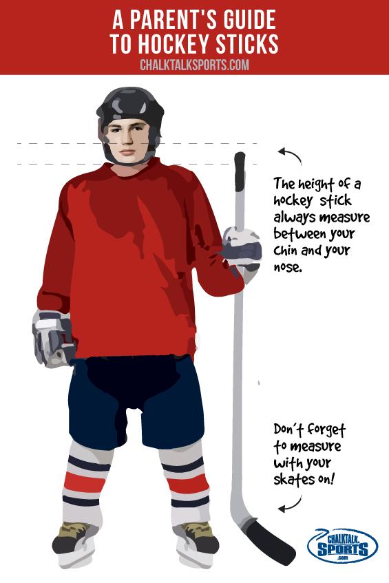 Hockey Stick areas to check