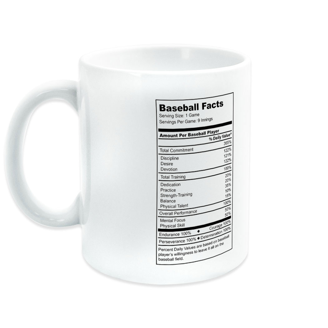 Baseball Coffee Mug Facts